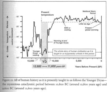 Climate Chart - Hancock 1.30.2016